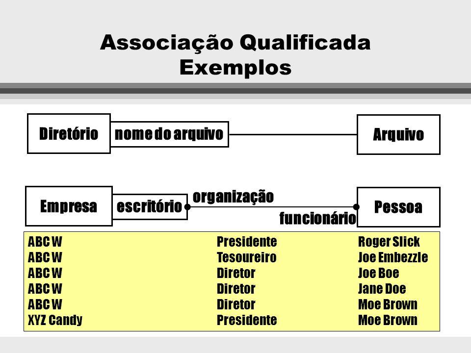Associação Qualificada Exemplos
