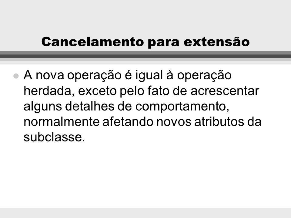 Cancelamento para extensão