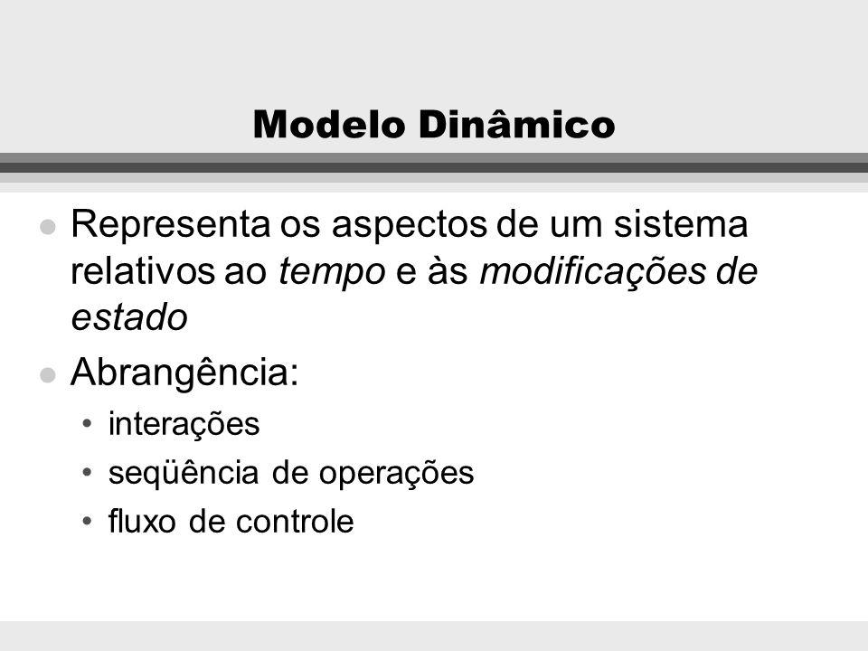 Modelo DinâmicoRepresenta os aspectos de um sistema relativos ao tempo e às modificações de estado.