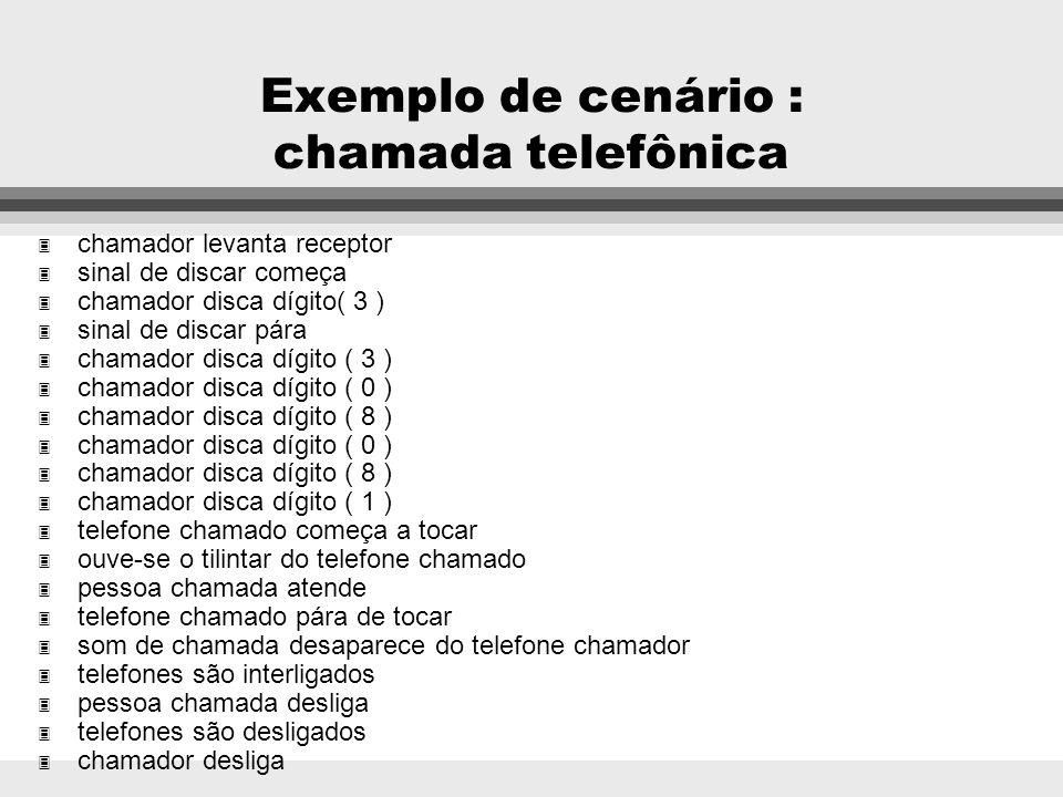 Exemplo de cenário : chamada telefônica