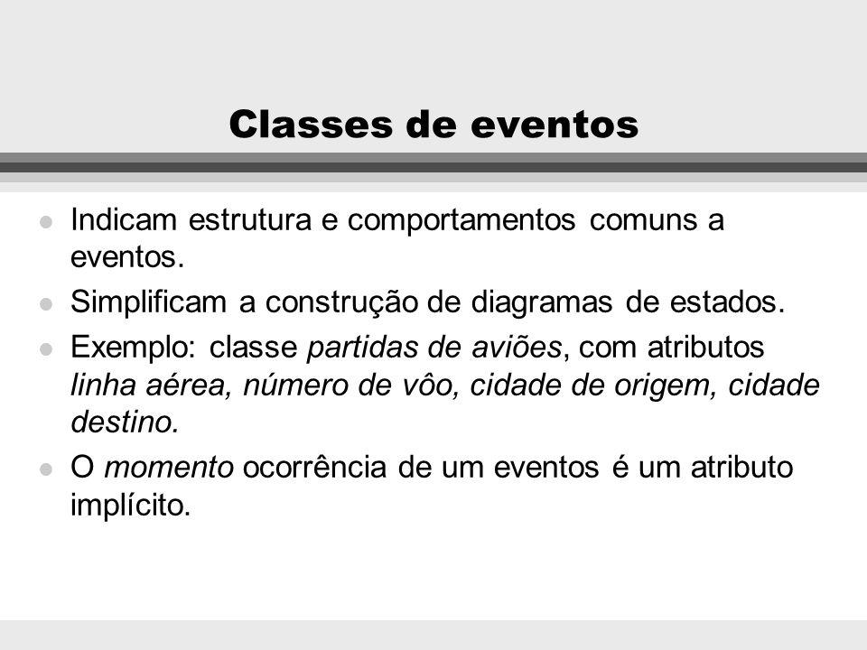 Classes de eventosIndicam estrutura e comportamentos comuns a eventos. Simplificam a construção de diagramas de estados.