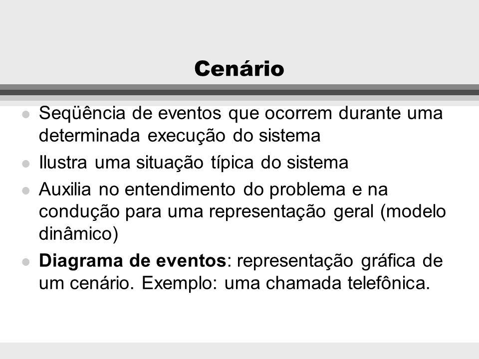 Cenário Seqüência de eventos que ocorrem durante uma determinada execução do sistema. Ilustra uma situação típica do sistema.