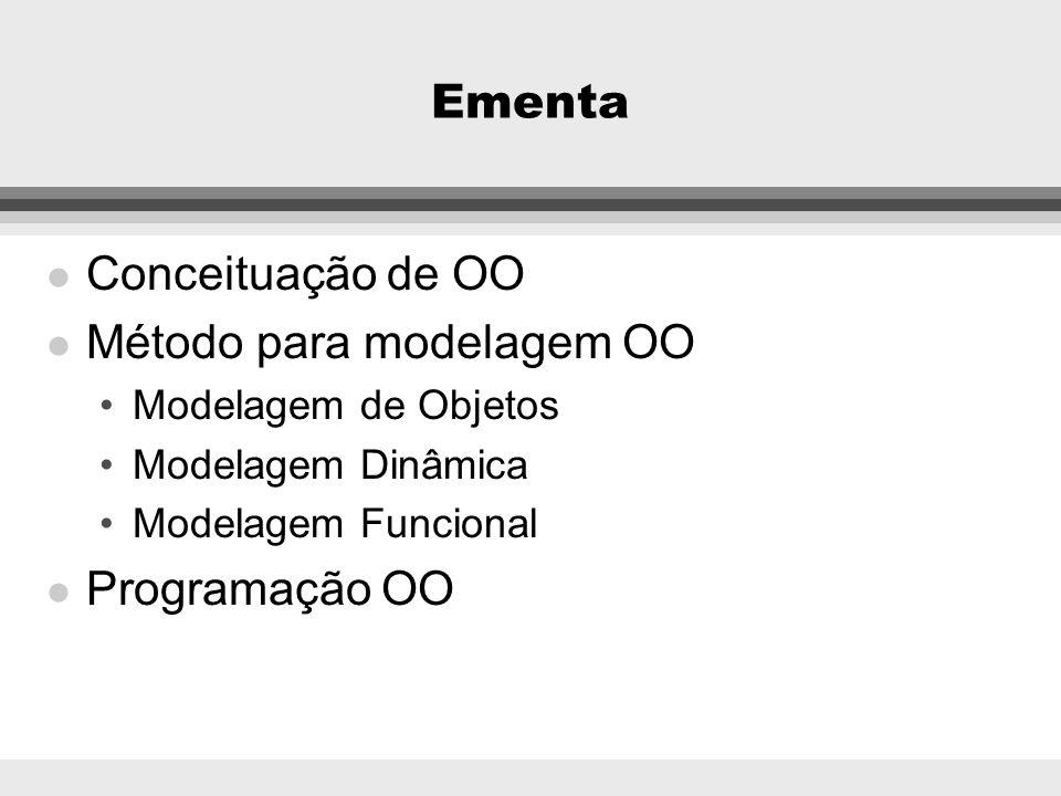 Método para modelagem OO