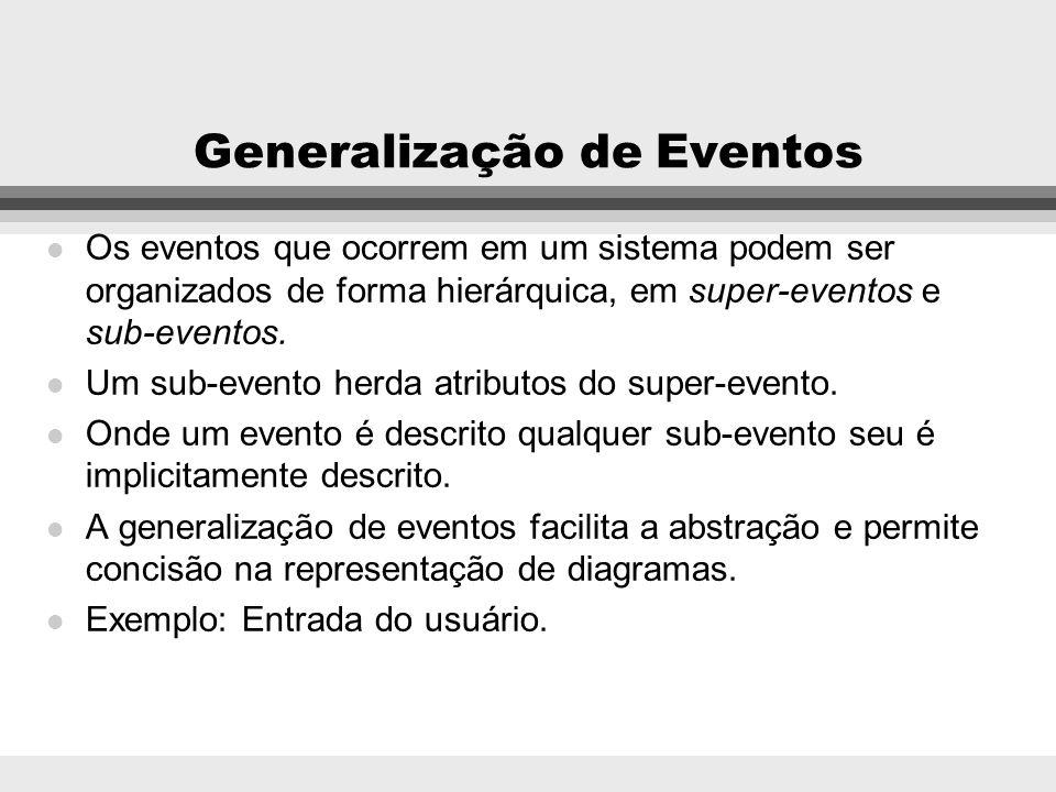 Generalização de Eventos