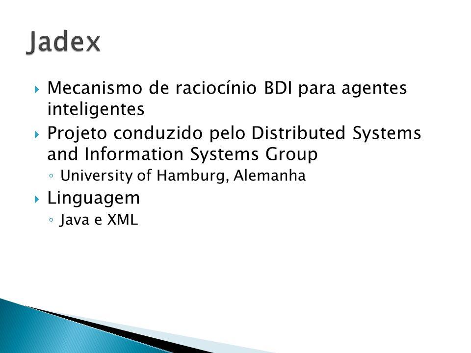 Jadex Mecanismo de raciocínio BDI para agentes inteligentes
