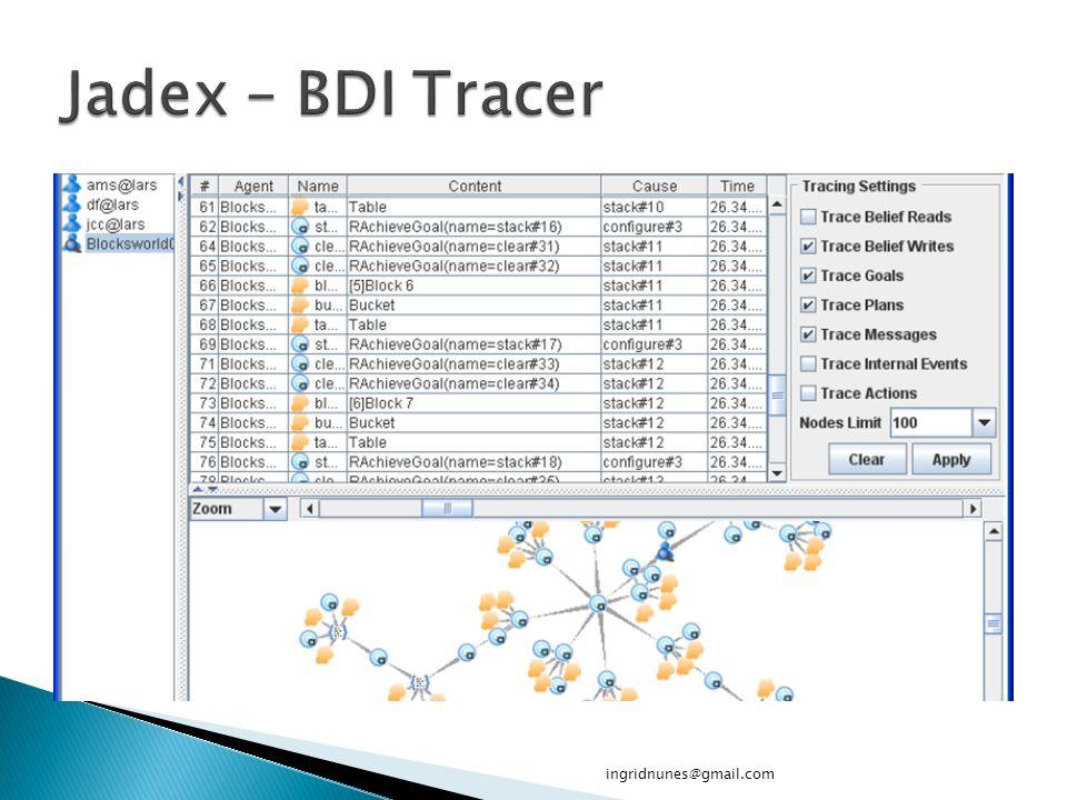 Jadex – BDI Tracer ingridnunes@gmail.com