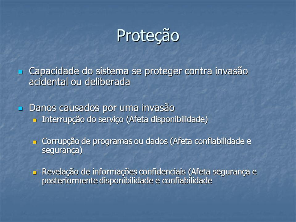 Proteção Capacidade do sistema se proteger contra invasão acidental ou deliberada. Danos causados por uma invasão.