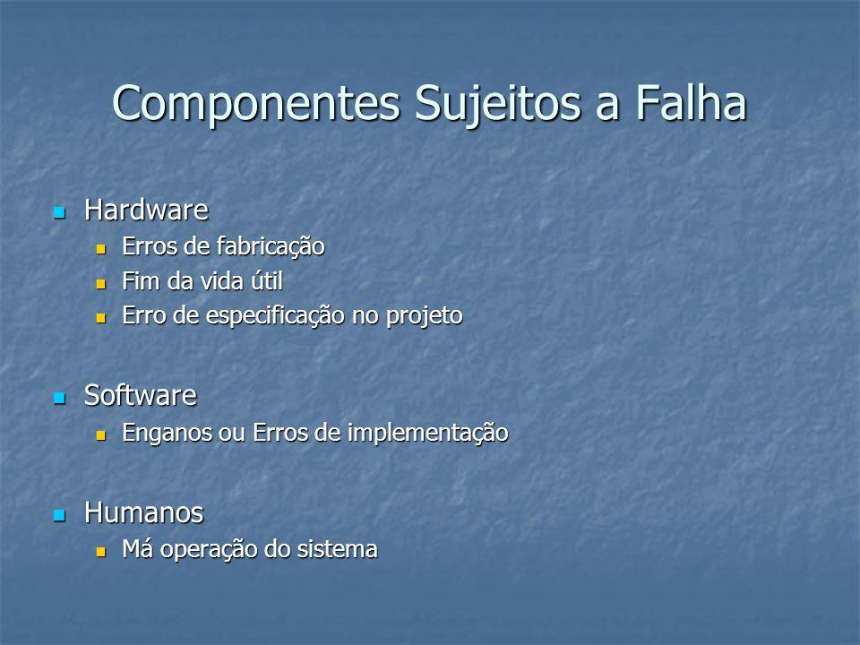 Componentes Sujeitos a Falha