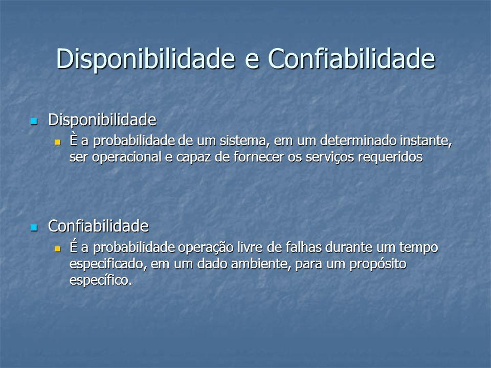 Disponibilidade e Confiabilidade