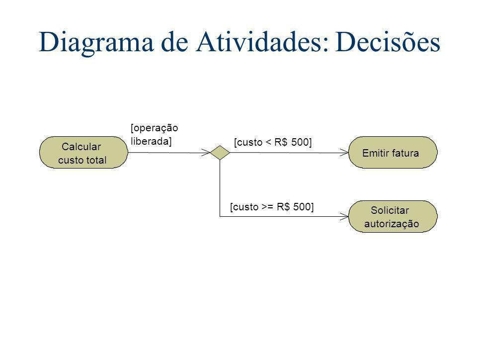 Diagrama de Atividades: Decisões