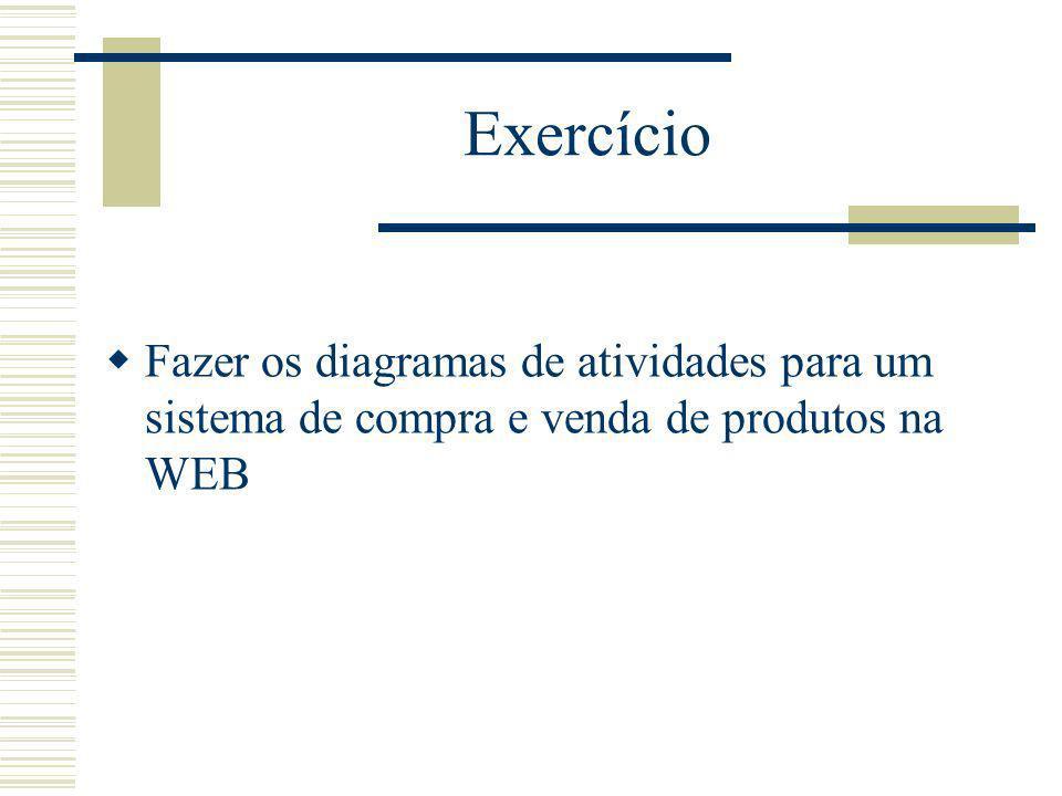 Exercício Fazer os diagramas de atividades para um sistema de compra e venda de produtos na WEB