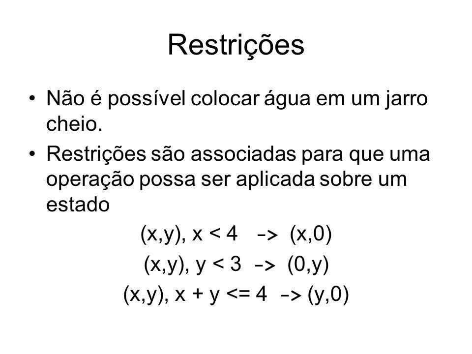 (x,y), x + y <= 4 -> (y,0)