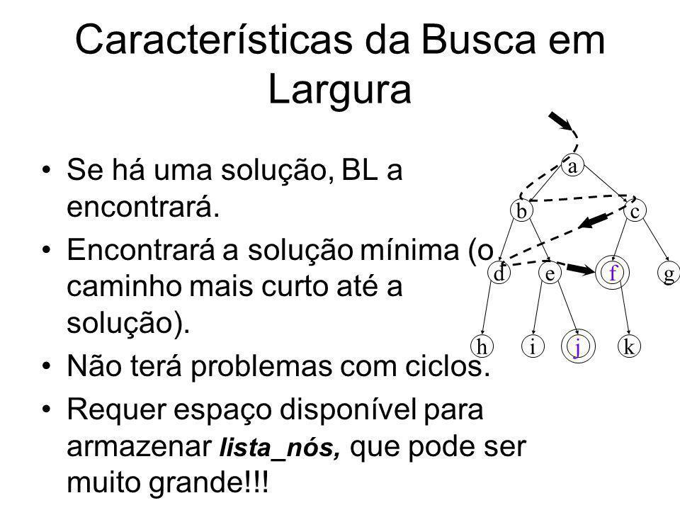 Características da Busca em Largura