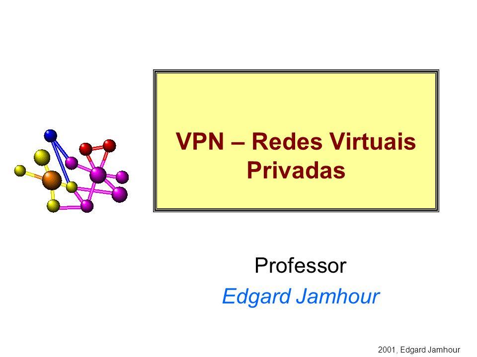 VPN – Redes Virtuais Privadas