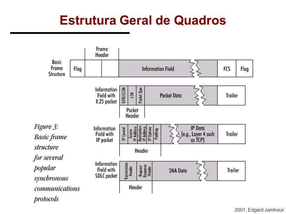 Estrutura Geral de Quadros