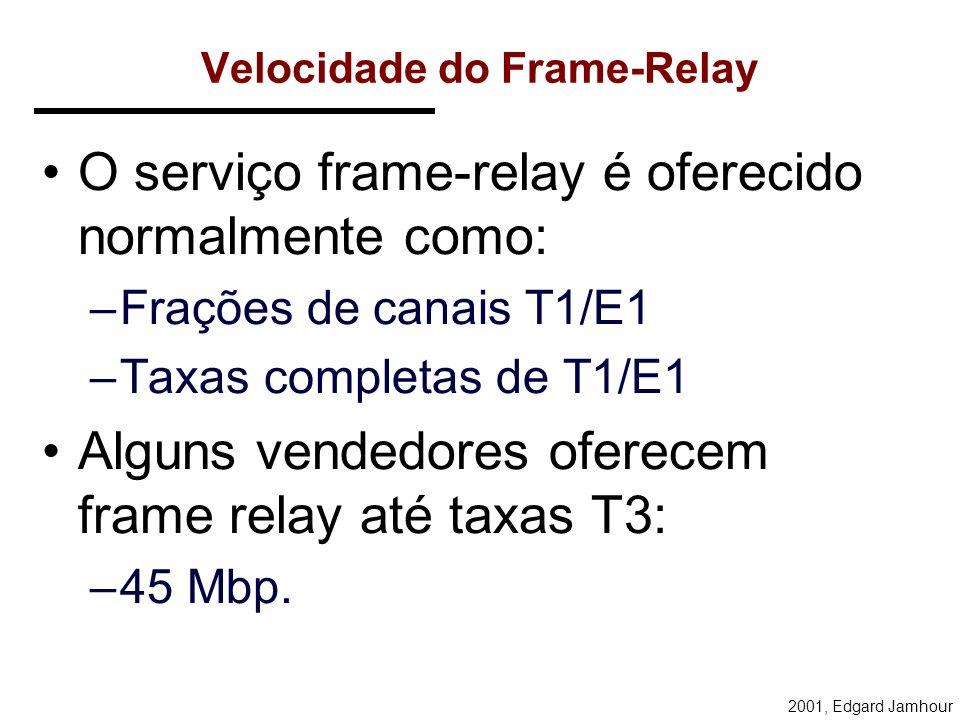 Velocidade do Frame-Relay