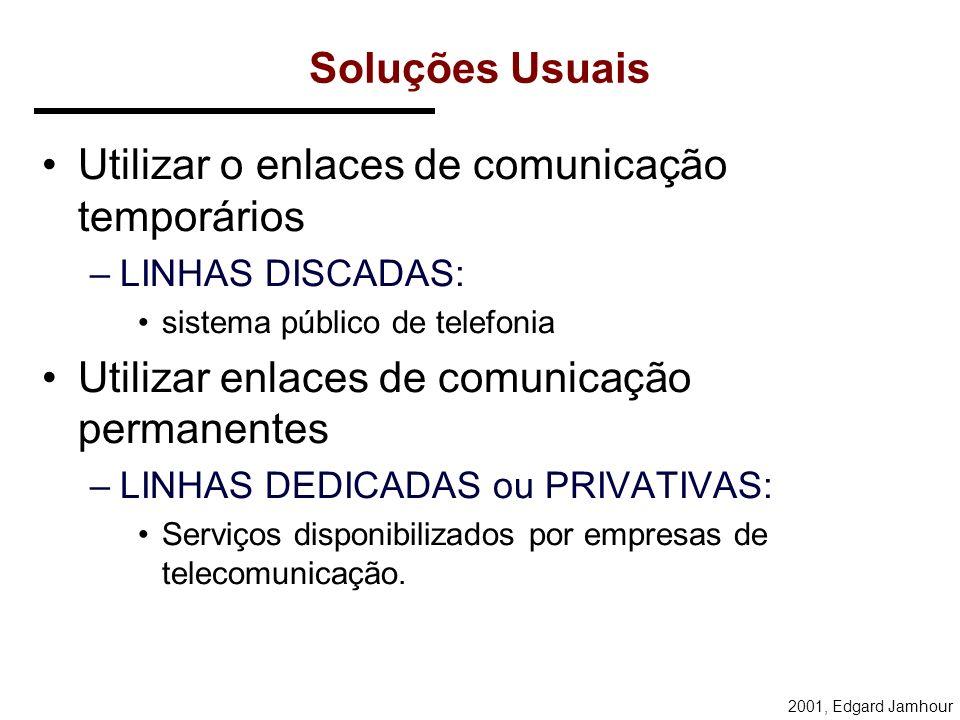 Utilizar o enlaces de comunicação temporários