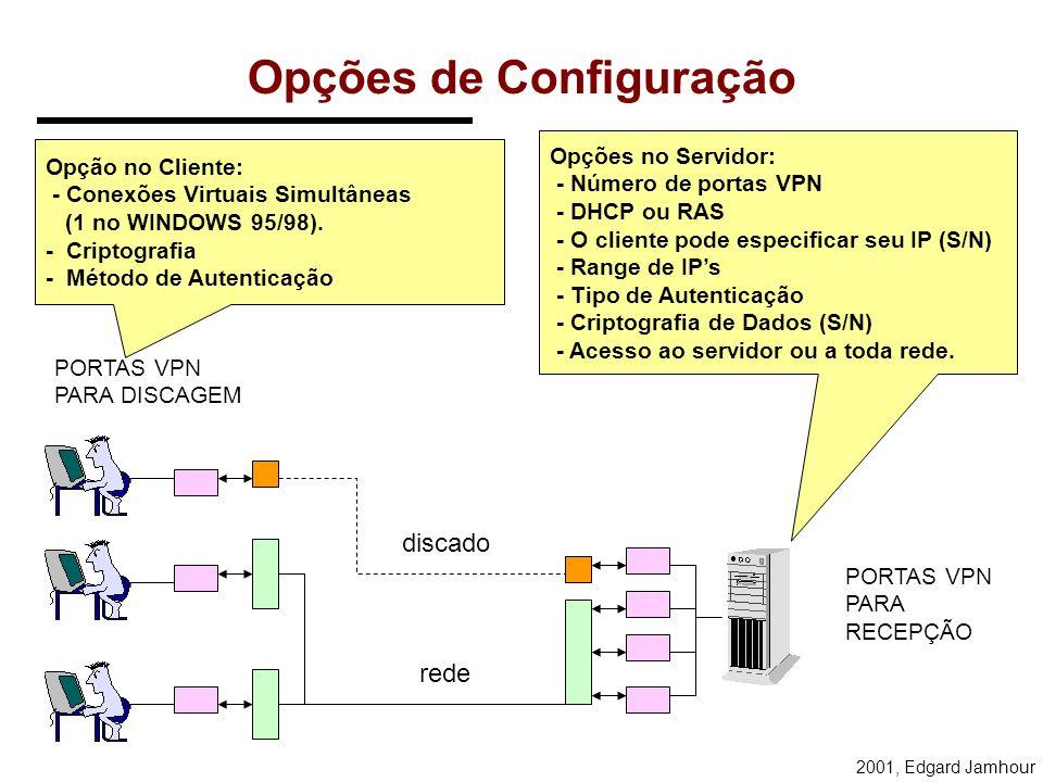 Opções de Configuração