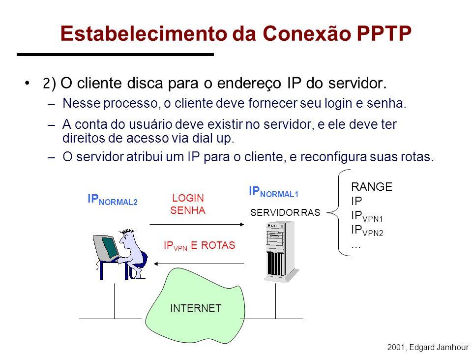 Estabelecimento da Conexão PPTP
