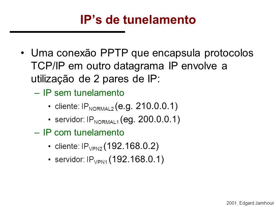 IP's de tunelamento Uma conexão PPTP que encapsula protocolos TCP/IP em outro datagrama IP envolve a utilização de 2 pares de IP: