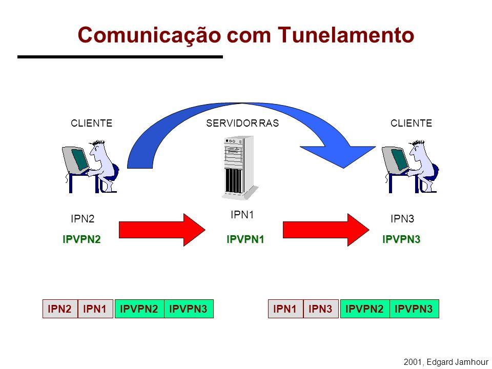 Comunicação com Tunelamento