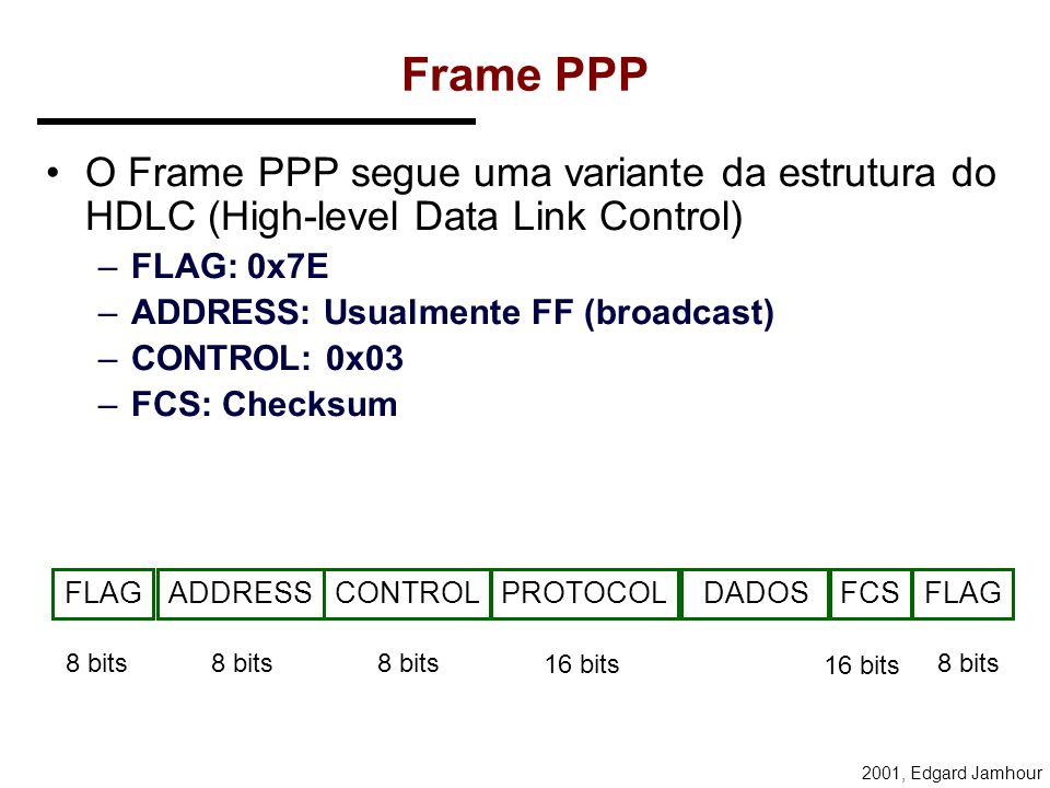 Frame PPP O Frame PPP segue uma variante da estrutura do HDLC (High-level Data Link Control) FLAG: 0x7E.