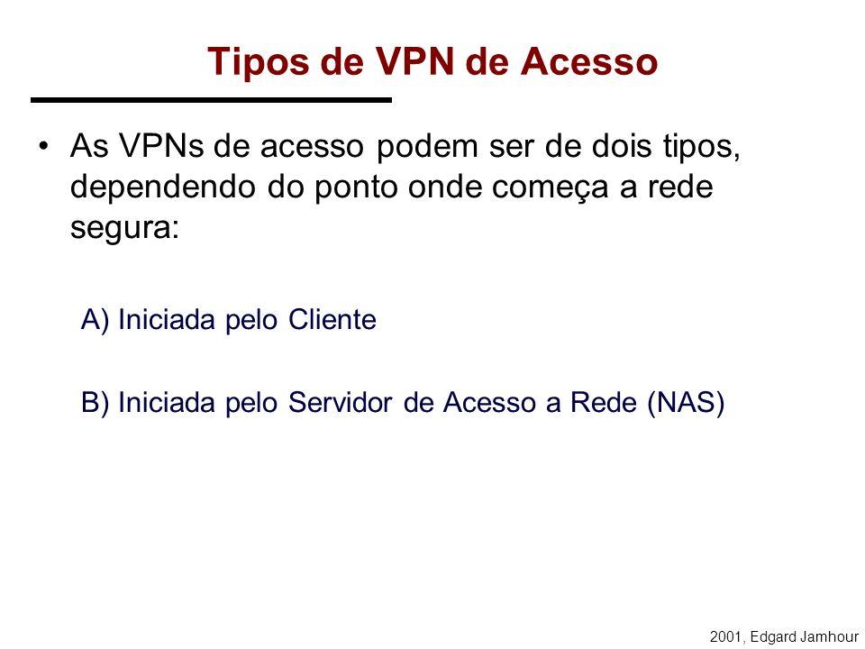 Tipos de VPN de AcessoAs VPNs de acesso podem ser de dois tipos, dependendo do ponto onde começa a rede segura: