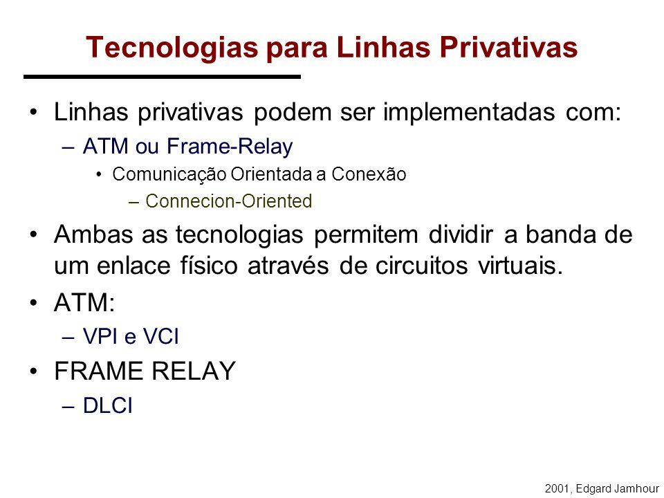Tecnologias para Linhas Privativas