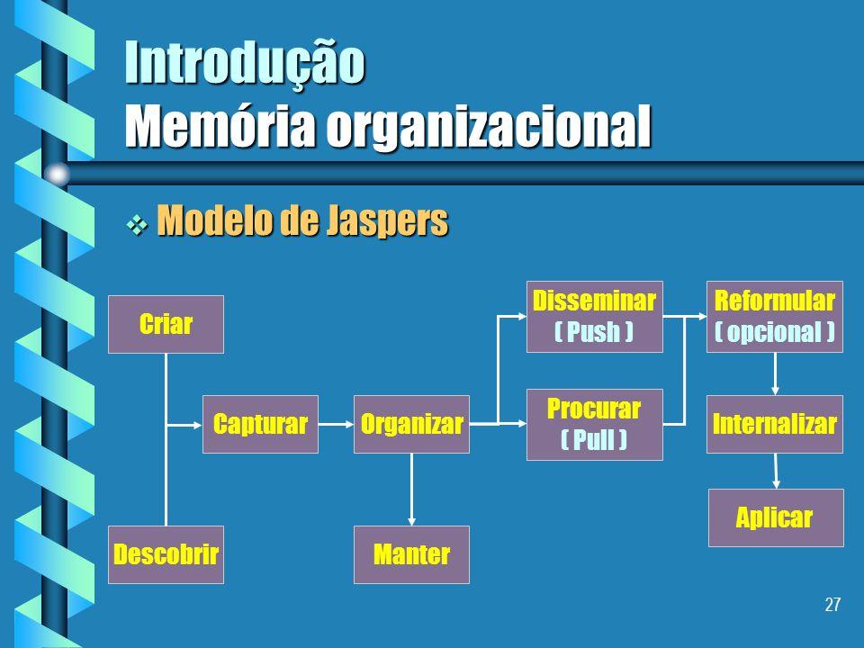 Introdução Memória organizacional