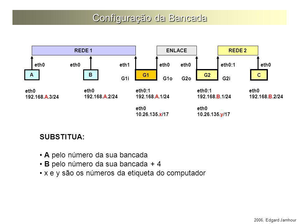 Configuração da Bancada
