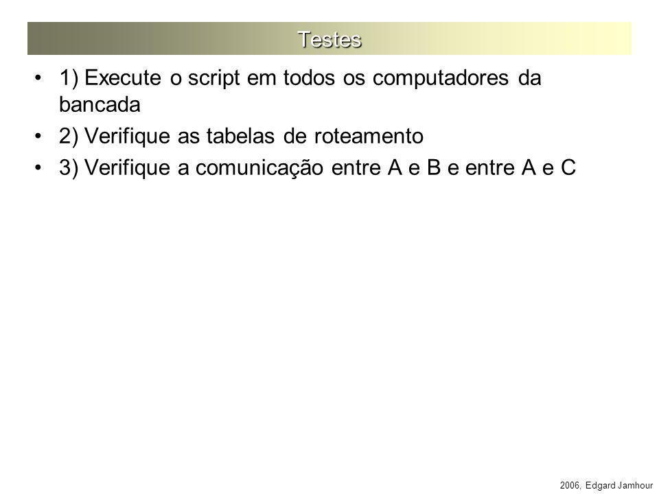 Testes 1) Execute o script em todos os computadores da bancada. 2) Verifique as tabelas de roteamento.