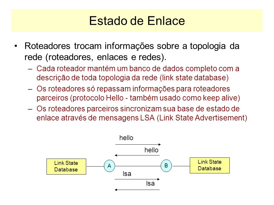 Estado de Enlace Roteadores trocam informações sobre a topologia da rede (roteadores, enlaces e redes).
