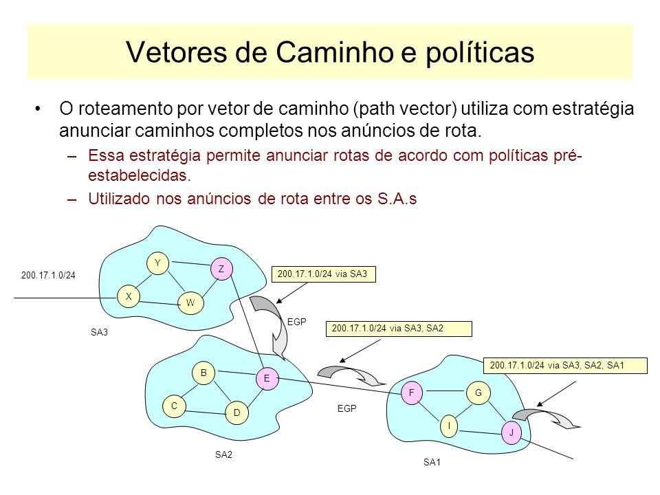 Vetores de Caminho e políticas