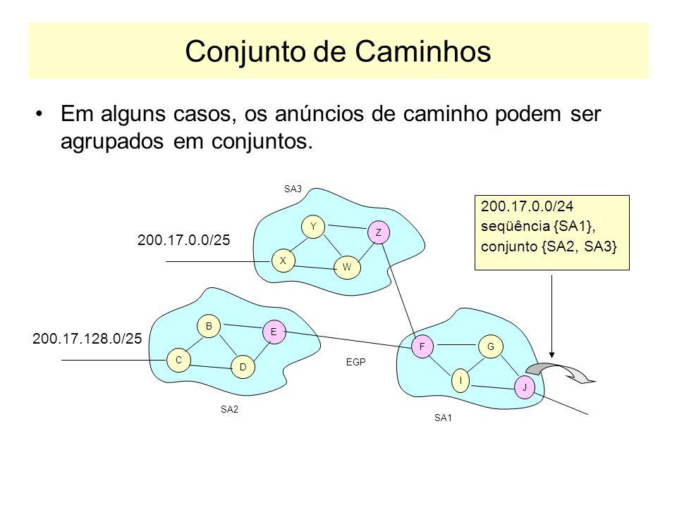 Conjunto de Caminhos Em alguns casos, os anúncios de caminho podem ser agrupados em conjuntos. SA3.