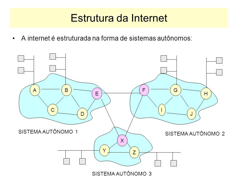 Estrutura da Internet A internet é estruturada na forma de sistemas autônomos: A. B. F. G. E. H.