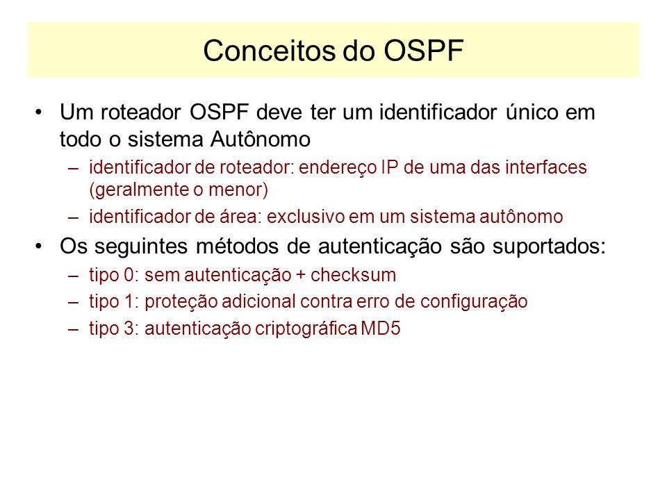 Conceitos do OSPF Um roteador OSPF deve ter um identificador único em todo o sistema Autônomo.