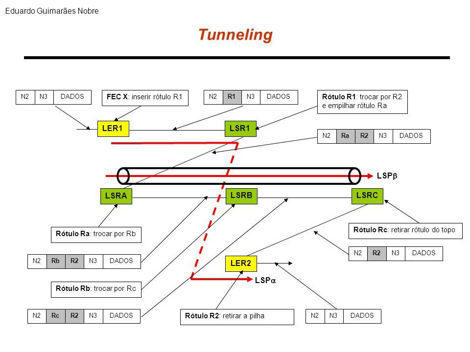 Tunneling Eduardo Guimarães Nobre LER1 LSR1 LSP LSRA LSRB LSRC LER2