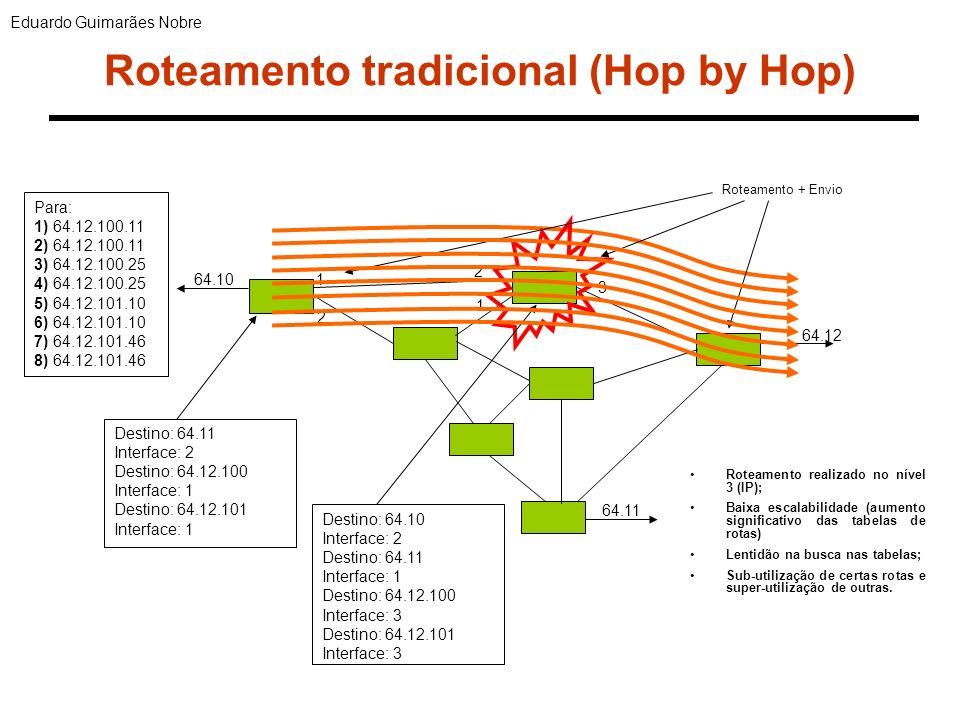 Roteamento tradicional (Hop by Hop)
