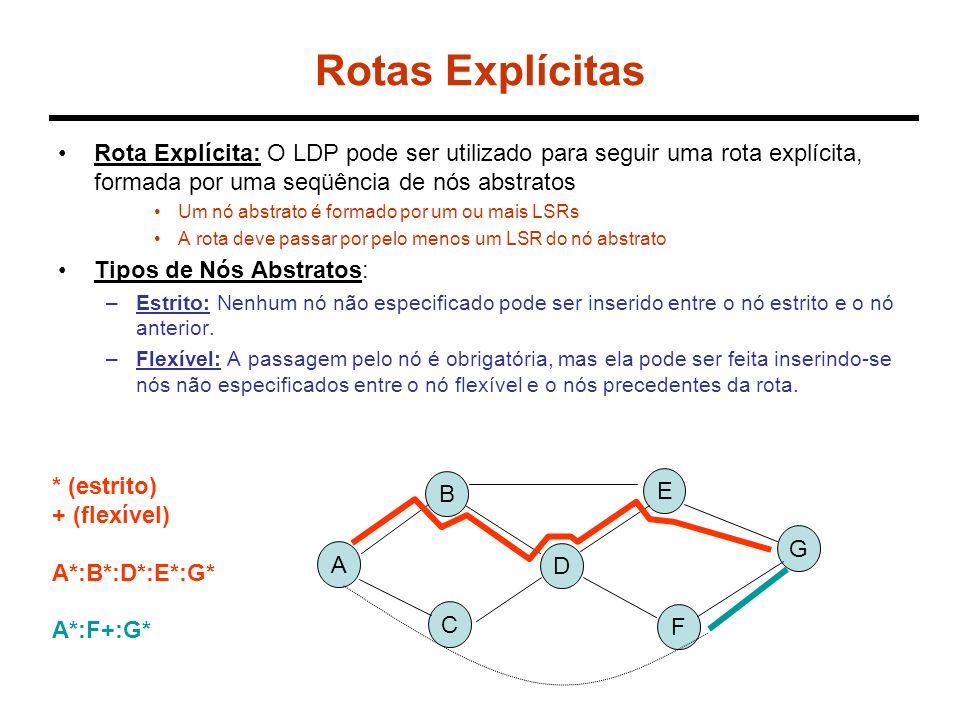 Rotas Explícitas Rota Explícita: O LDP pode ser utilizado para seguir uma rota explícita, formada por uma seqüência de nós abstratos.