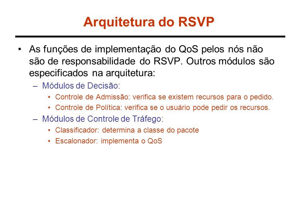 Arquitetura do RSVP
