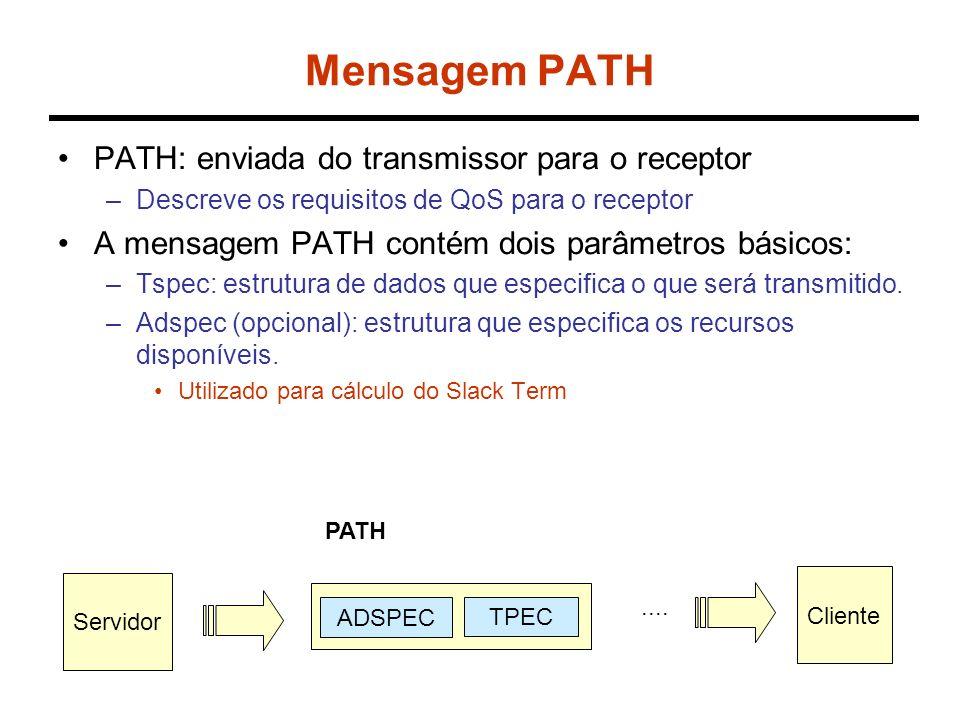 Mensagem PATH PATH: enviada do transmissor para o receptor