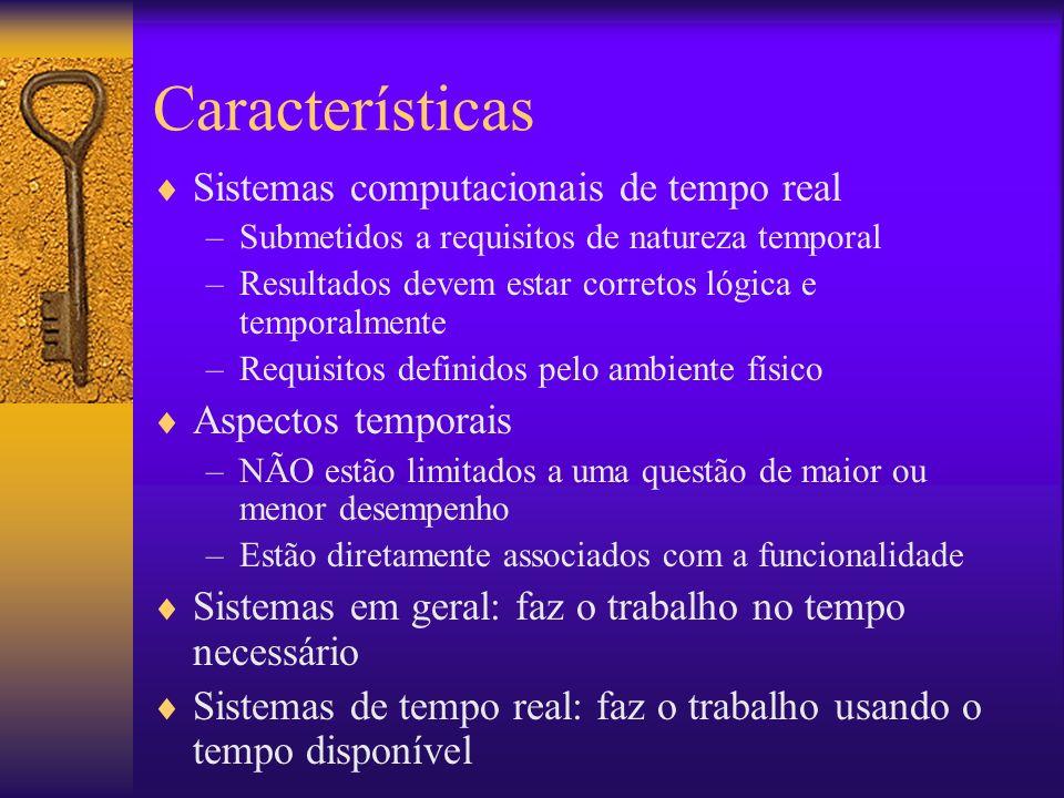 Características Sistemas computacionais de tempo real