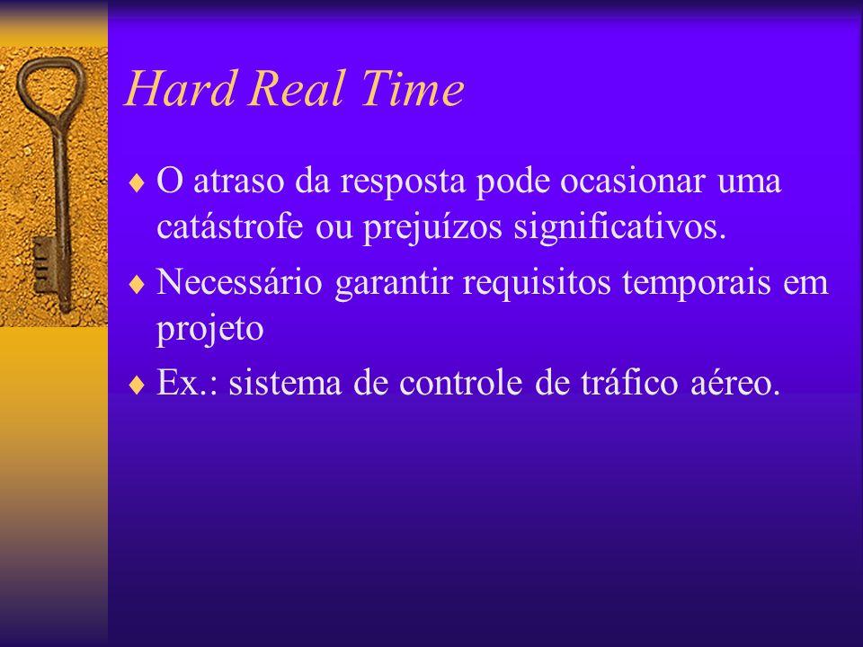 Hard Real TimeO atraso da resposta pode ocasionar uma catástrofe ou prejuízos significativos. Necessário garantir requisitos temporais em projeto.