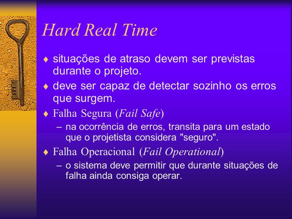 Hard Real Time situações de atraso devem ser previstas durante o projeto. deve ser capaz de detectar sozinho os erros que surgem.