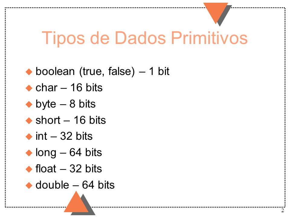 Tipos de Dados Primitivos