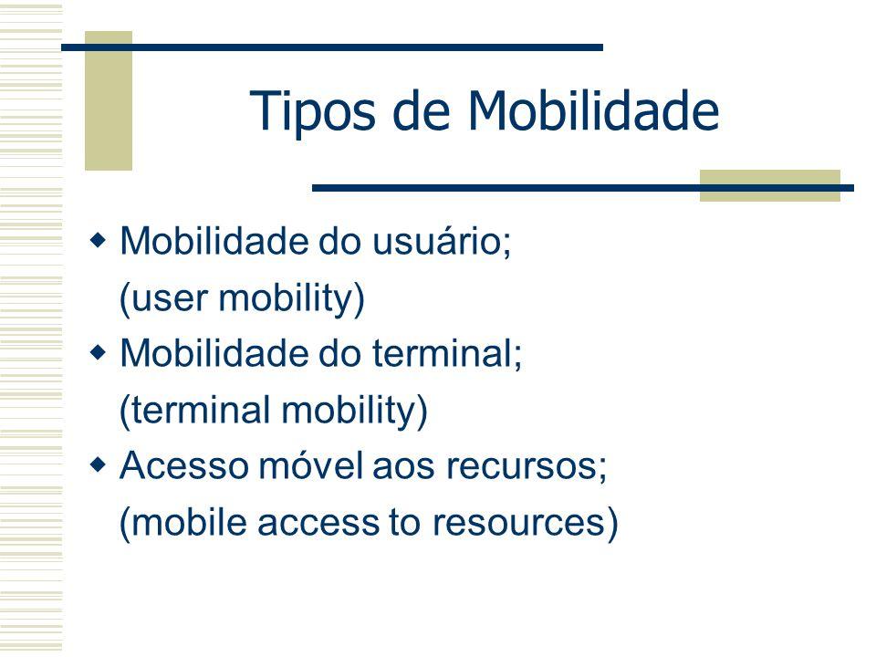 Tipos de Mobilidade Mobilidade do usuário; (user mobility)
