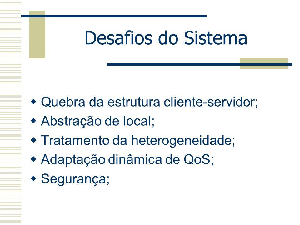 Desafios do Sistema Quebra da estrutura cliente-servidor;