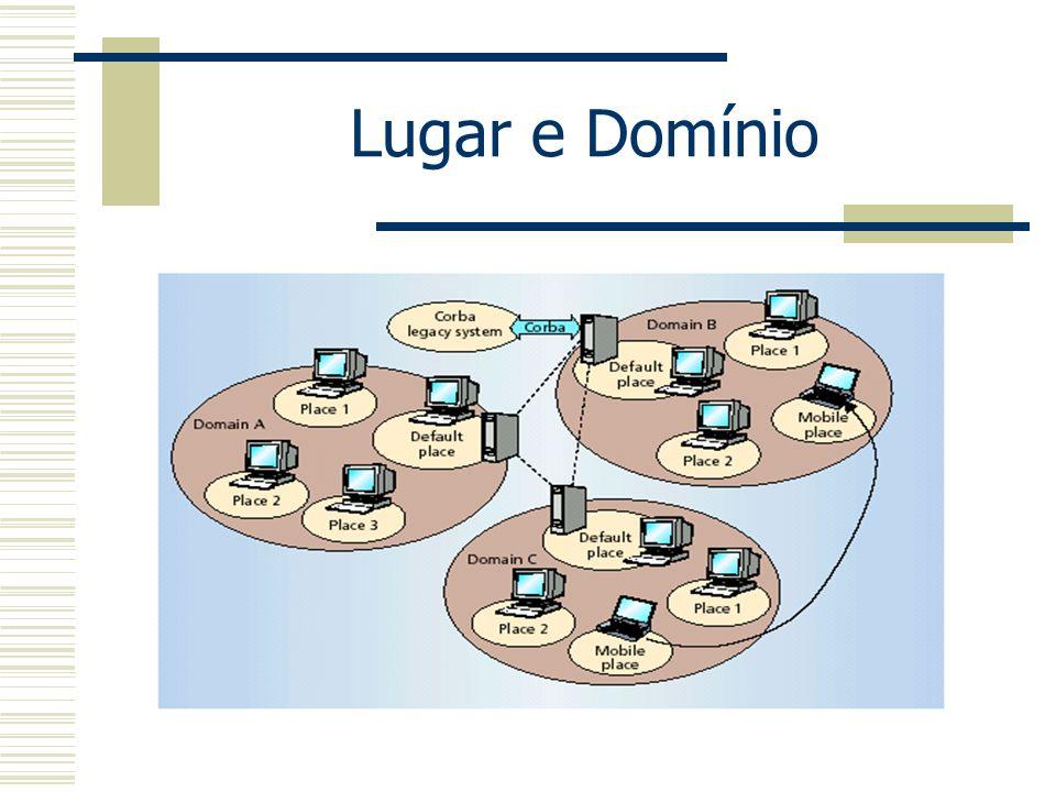 Lugar e Domínio Lugar: local de execução do agente (nó de rede)