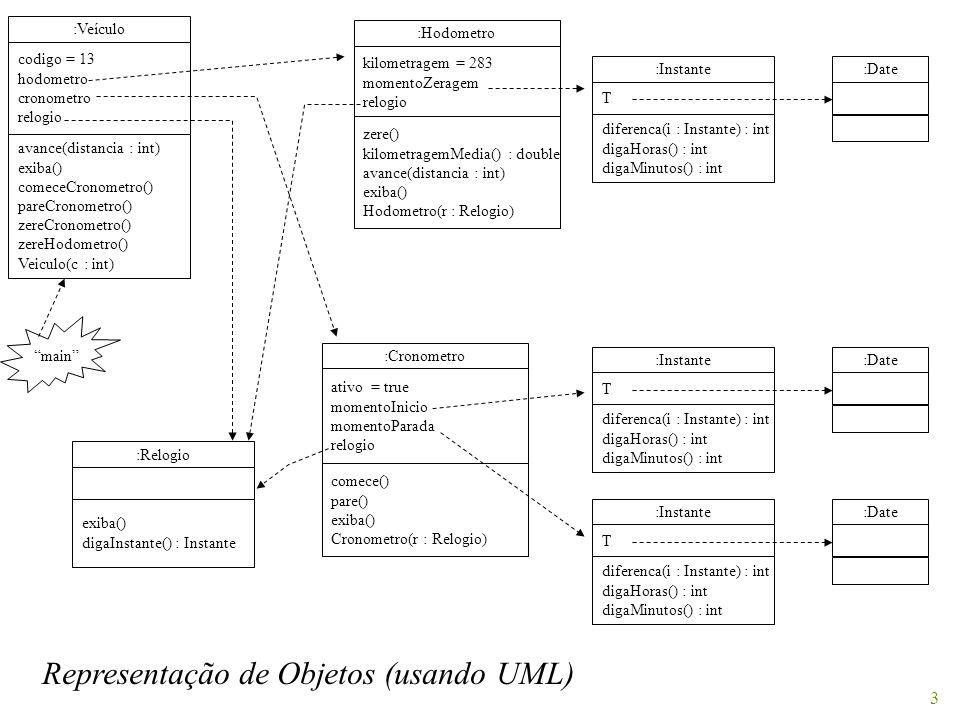 Representação de Objetos (usando UML)