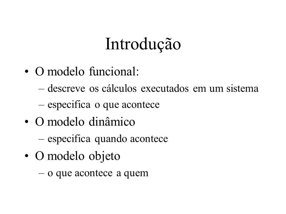 Introdução O modelo funcional: O modelo dinâmico O modelo objeto